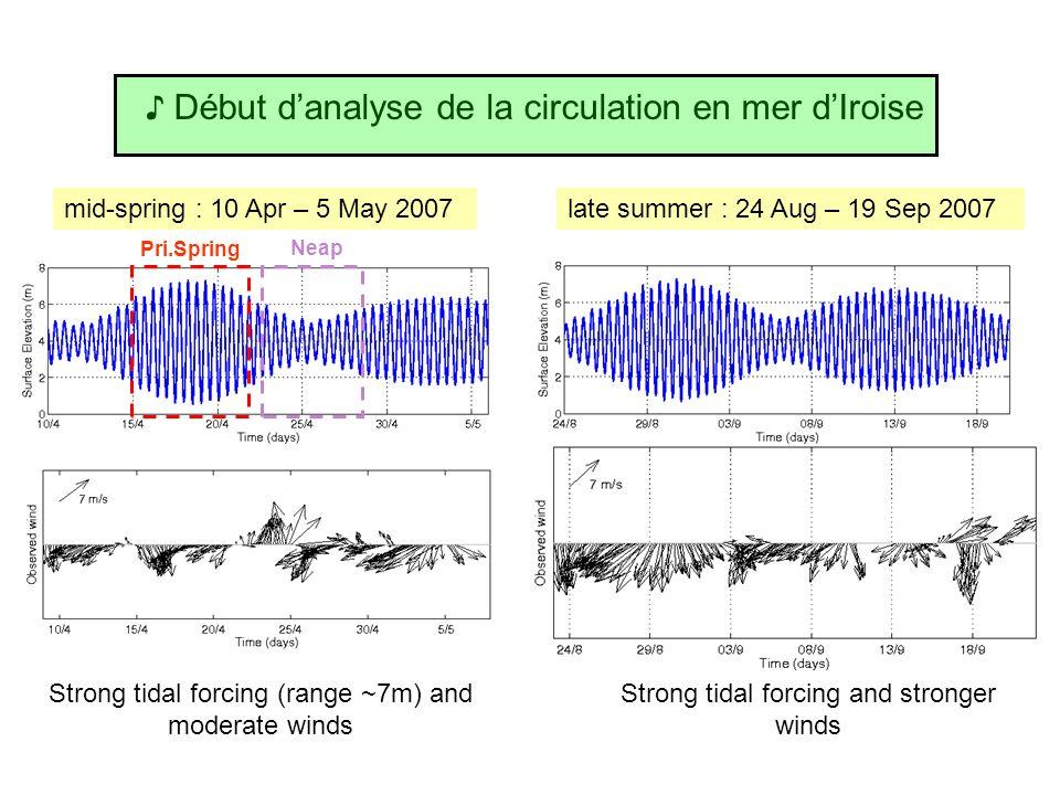 Début danalyse de la circulation en mer dIroise mid-spring : 10 Apr – 5 May 2007late summer : 24 Aug – 19 Sep 2007 Strong tidal forcing (range ~7m) an