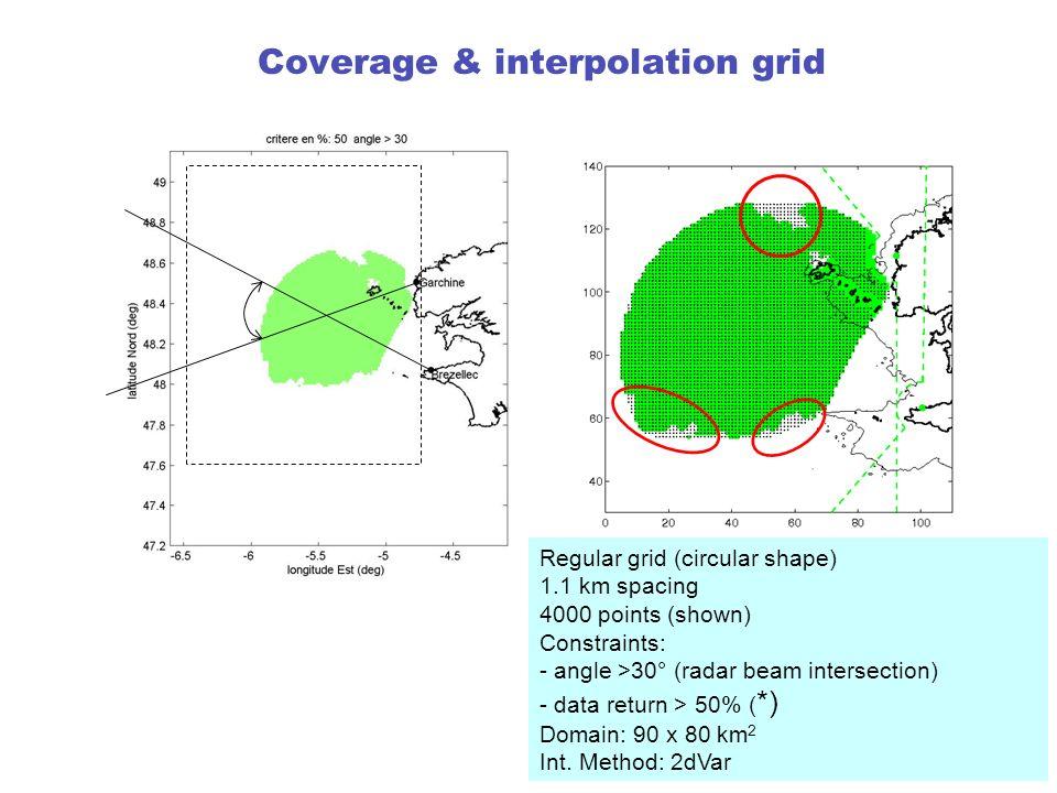 Coverage & interpolation grid Regular grid (circular shape) 1.1 km spacing 4000 points (shown) Constraints: - angle >30° (radar beam intersection) - d