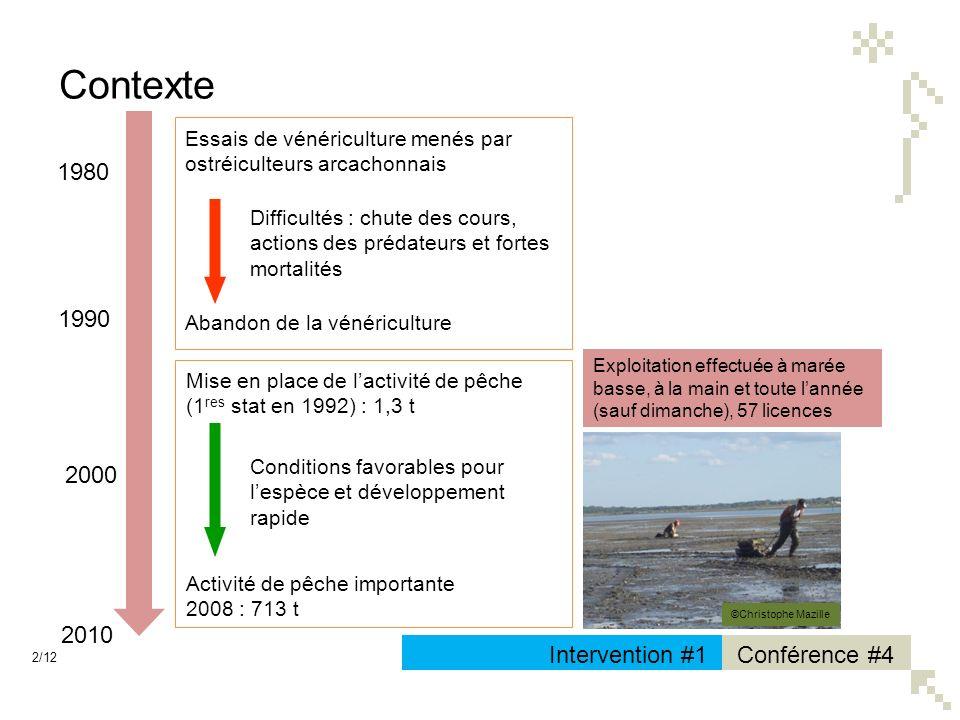 2/12 Conférence #4Intervention #1 Contexte Mise en place de lactivité de pêche (1 res stat en 1992) : 1,3 t Activité de pêche importante 2008 : 713 t