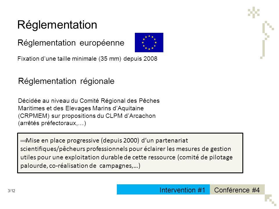 3/12 Conférence #4Intervention #1 Réglementation Réglementation européenne Fixation dune taille minimale (35 mm) depuis 2008 Mise en place progressive