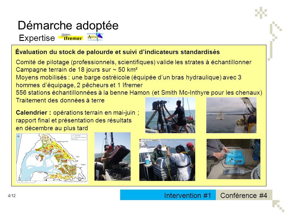 Conférence #4Intervention #1 Démarche adoptée Expertise Évaluation du stock de palourde et suivi dindicateurs standardisés Comité de pilotage (profess