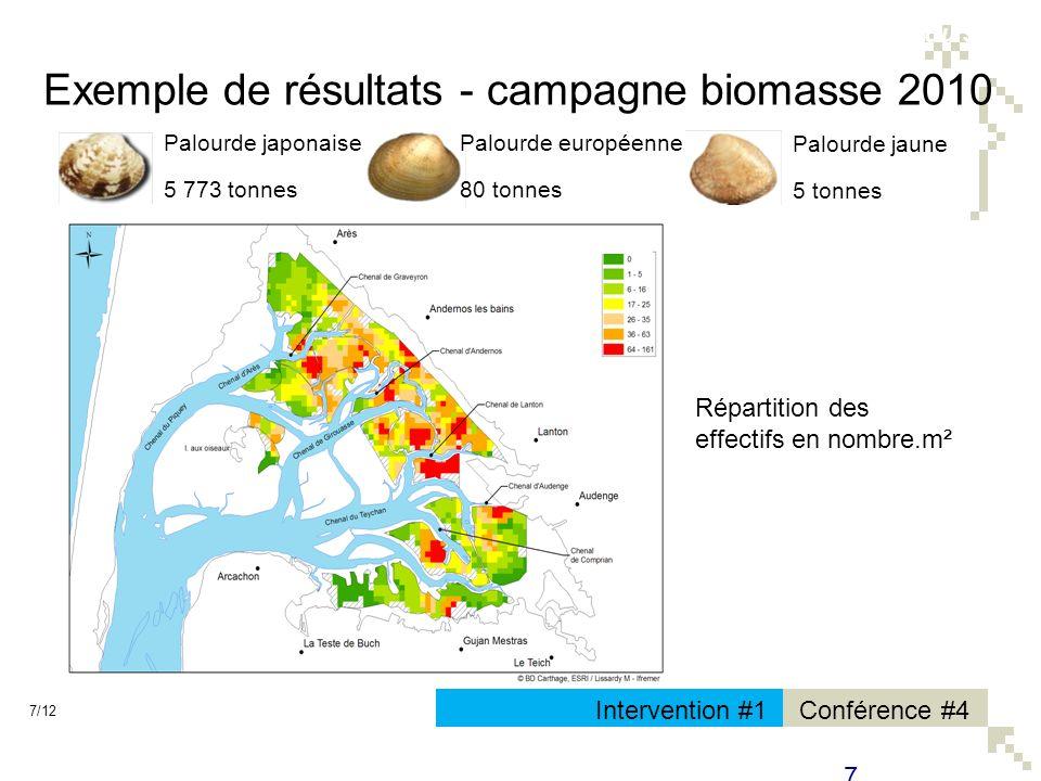 Conférence #4Intervention #1 Exemple de résultats - campagne biomasse 2010 7/12 7 Résultats pour lensemble du stock Palourde jaune 5 tonnes Palourde e