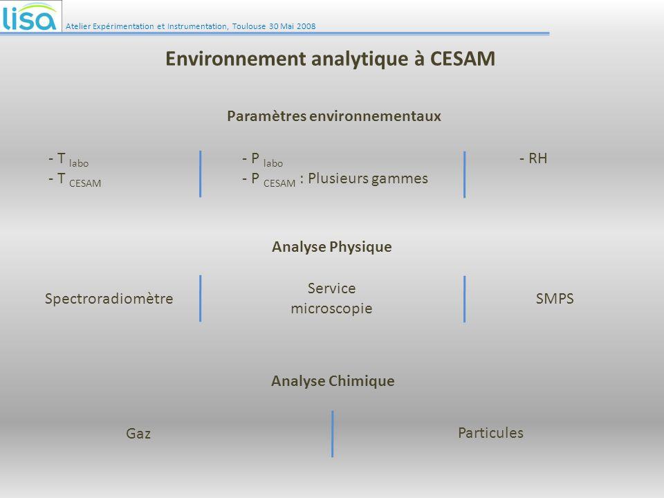Environnement analytique à CESAM Gaz Particules Paramètres environnementaux Analyse Chimique - T labo - T CESAM - P labo - P CESAM : Plusieurs gammes