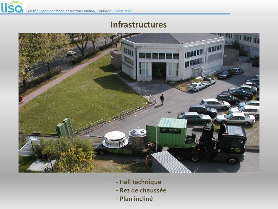 Atelier Expérimentation et Instrumentation, Toulouse 30 Mai 2008 Infrastructures - Hall technique - Rez de chaussée - Plan incliné