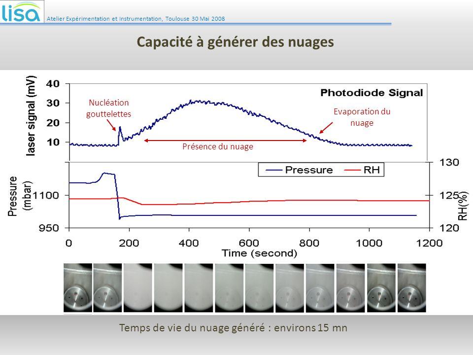 Atelier Expérimentation et Instrumentation, Toulouse 30 Mai 2008 Nucléation gouttelettes Présence du nuage Evaporation du nuage Capacité à générer des