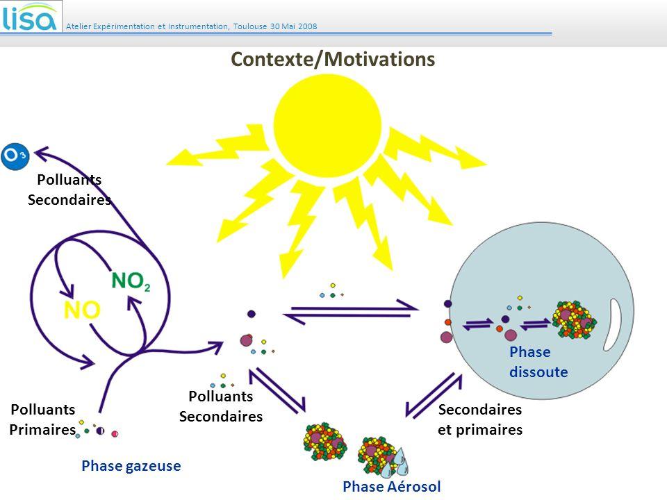 Polluants Primaires Polluants Secondaires Secondaires et primaires Polluants Secondaires Phase gazeuse Phase Aérosol Phase dissoute Contexte/Motivatio