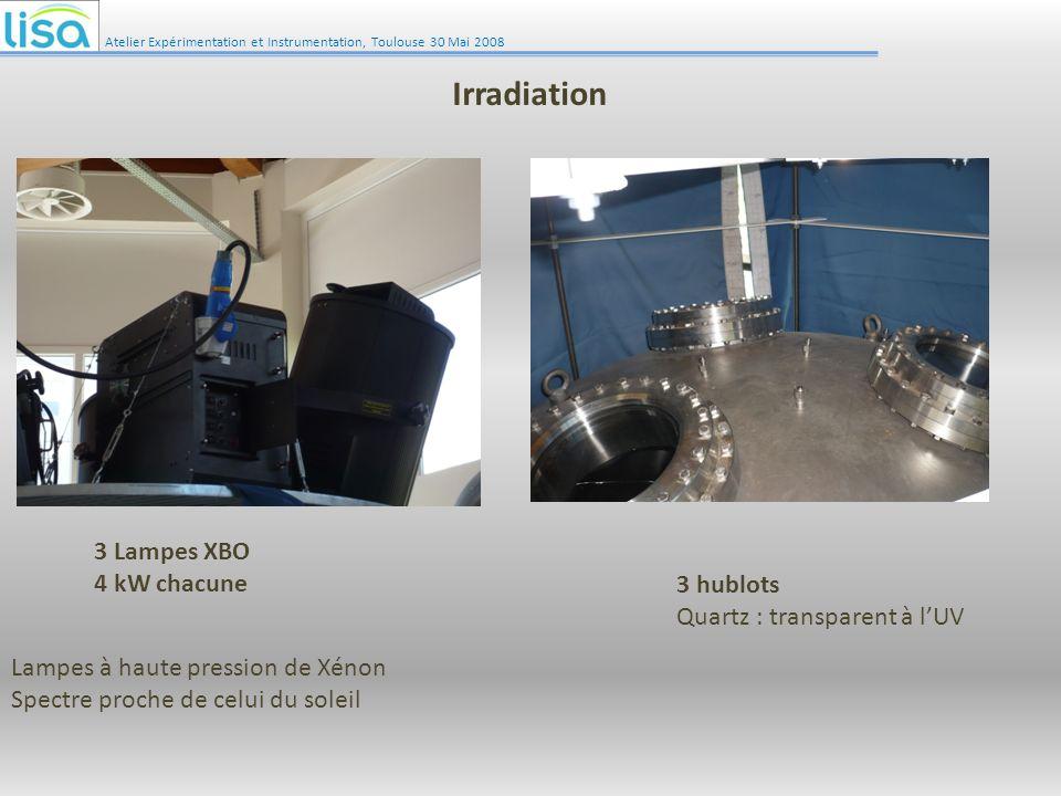 Irradiation Atelier Expérimentation et Instrumentation, Toulouse 30 Mai 2008 3 Lampes XBO 4 kW chacune Lampes à haute pression de Xénon Spectre proche