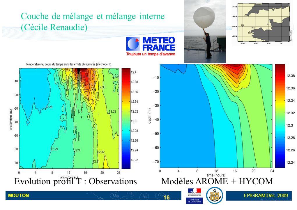 MOUTONEPIGRAM Déc. 2009 16 Couche de mélange et mélange interne (Cécile Renaudie) Evolution profil T : Observations Modèles AROME + HYCOM
