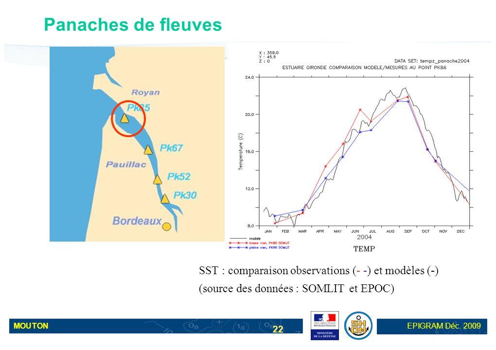 MOUTONEPIGRAM Déc. 2009 22 SST : comparaison observations (- -) et modèles (-) (source des données : SOMLIT et EPOC) Panaches de fleuves