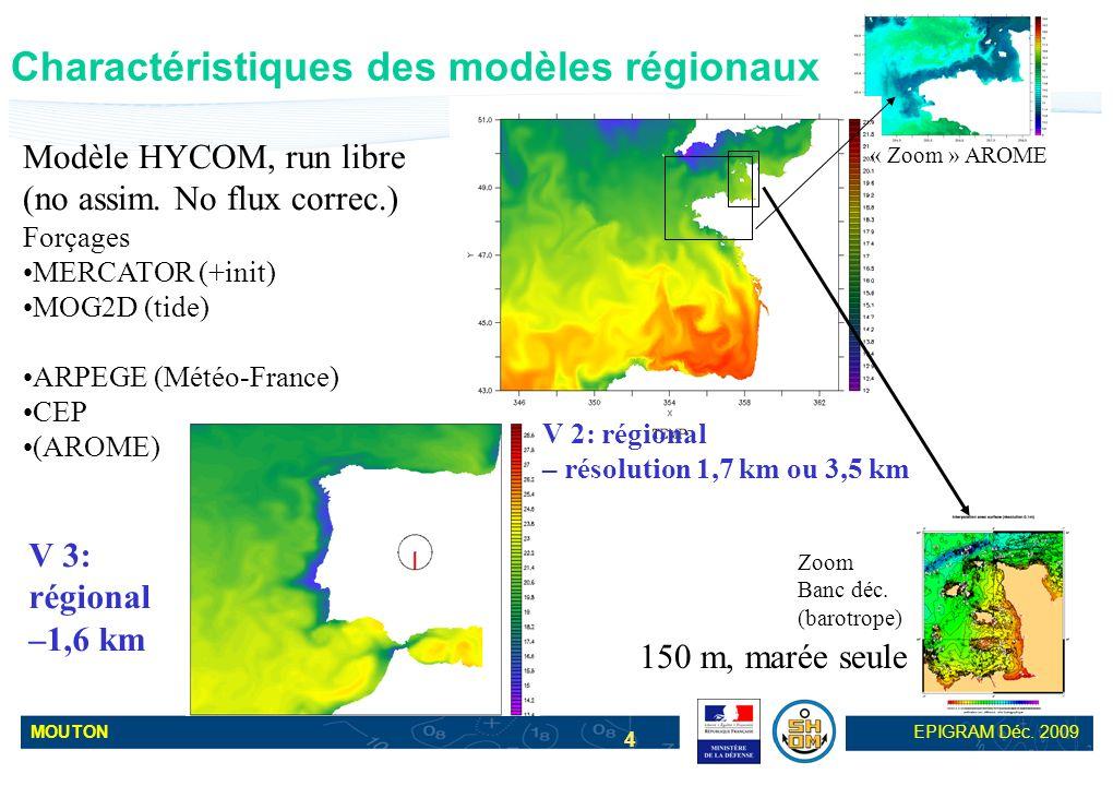 MOUTONEPIGRAM Déc. 2009 4 Charactéristiques des modèles régionaux 150 m, marée seule V 3: régional –1,6 km Modèle HYCOM, run libre (no assim. No flux