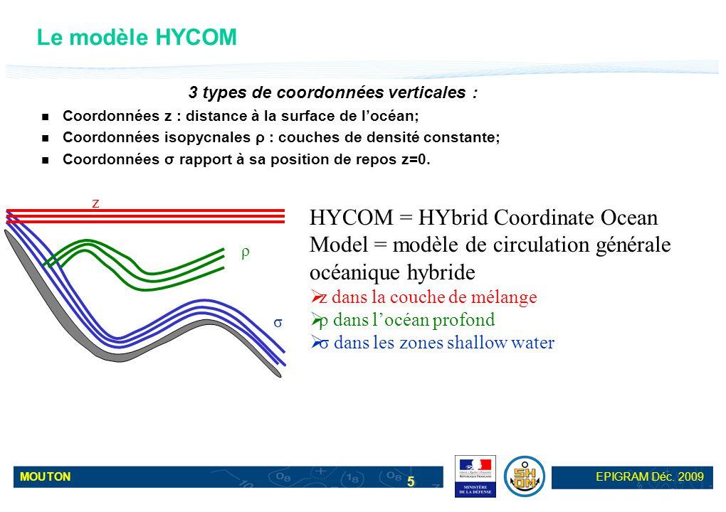MOUTONEPIGRAM Déc. 2009 5 Le modèle HYCOM 3 types de coordonnées verticales : Coordonnées z : distance à la surface de locéan; Coordonnées isopycnales
