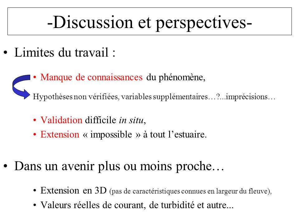 -Discussion et perspectives- Limites du travail : Manque de connaissances du phénomène, Validation difficile in situ, Extension « impossible » à tout