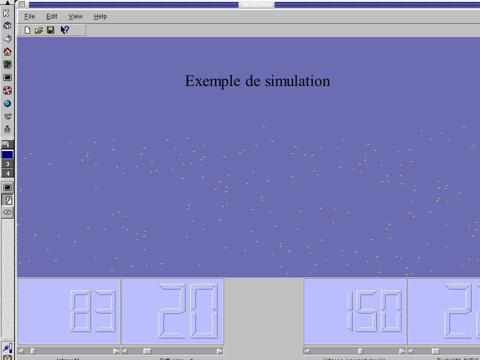 Exemple de simulation Paramètre de contrôle du nombre de civelles Paramètre de contrôle de laléa du mouvement