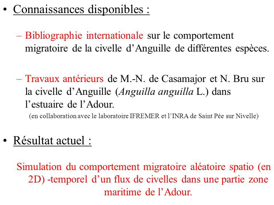 Connaissances disponibles : –Bibliographie internationale sur le comportement migratoire de la civelle dAnguille de différentes espèces. –Travaux anté