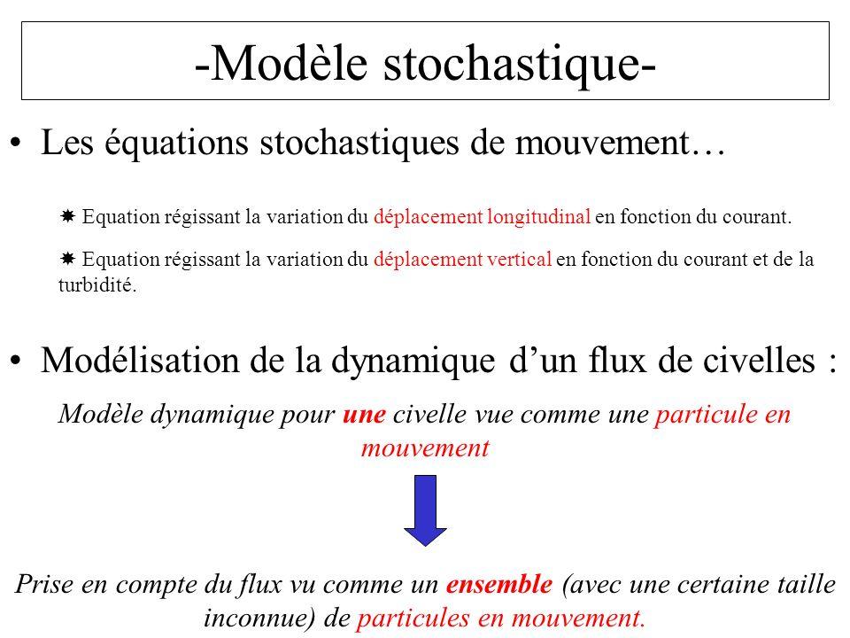 -Modèle stochastique- Les équations stochastiques de mouvement… Modélisation de la dynamique dun flux de civelles : Equation régissant la variation du