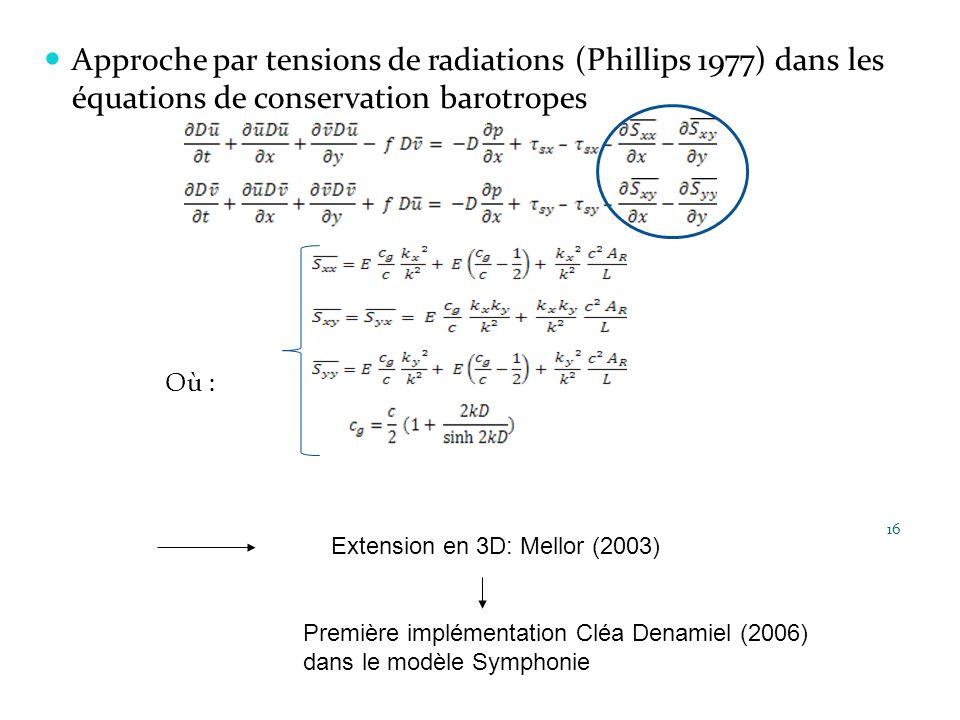 Approche par tensions de radiations (Phillips 1977) dans les équations de conservation barotropes Où : 16 Extension en 3D: Mellor (2003) Première impl
