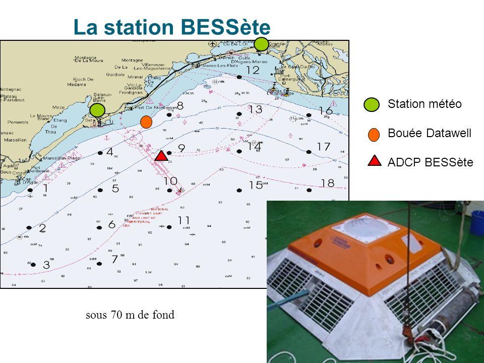 La station BESSète Station météo Bouée Datawell ADCP BESSète sous 70 m de fond