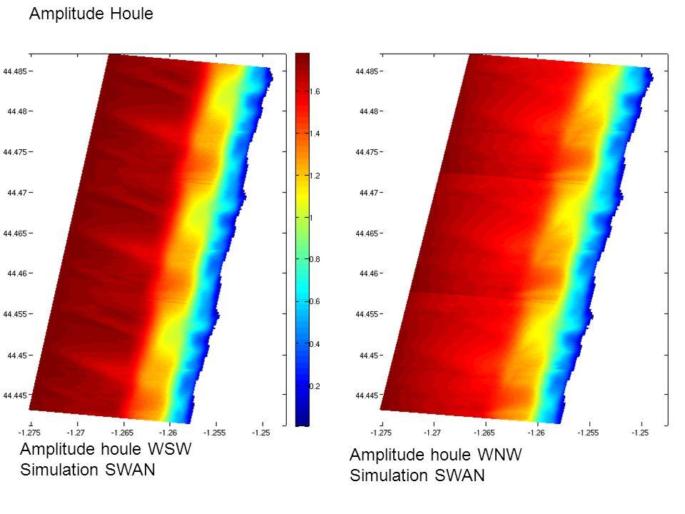 Amplitude Houle Amplitude houle WSW Simulation SWAN Amplitude houle WNW Simulation SWAN