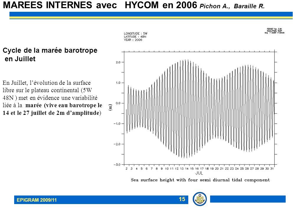 EPIGRAM 2009/11 15 MAREES INTERNES avec HYCOM en 2006 Pichon A., Baraille R. En Juillet, lévolution de la surface libre sur le plateau continental (5W