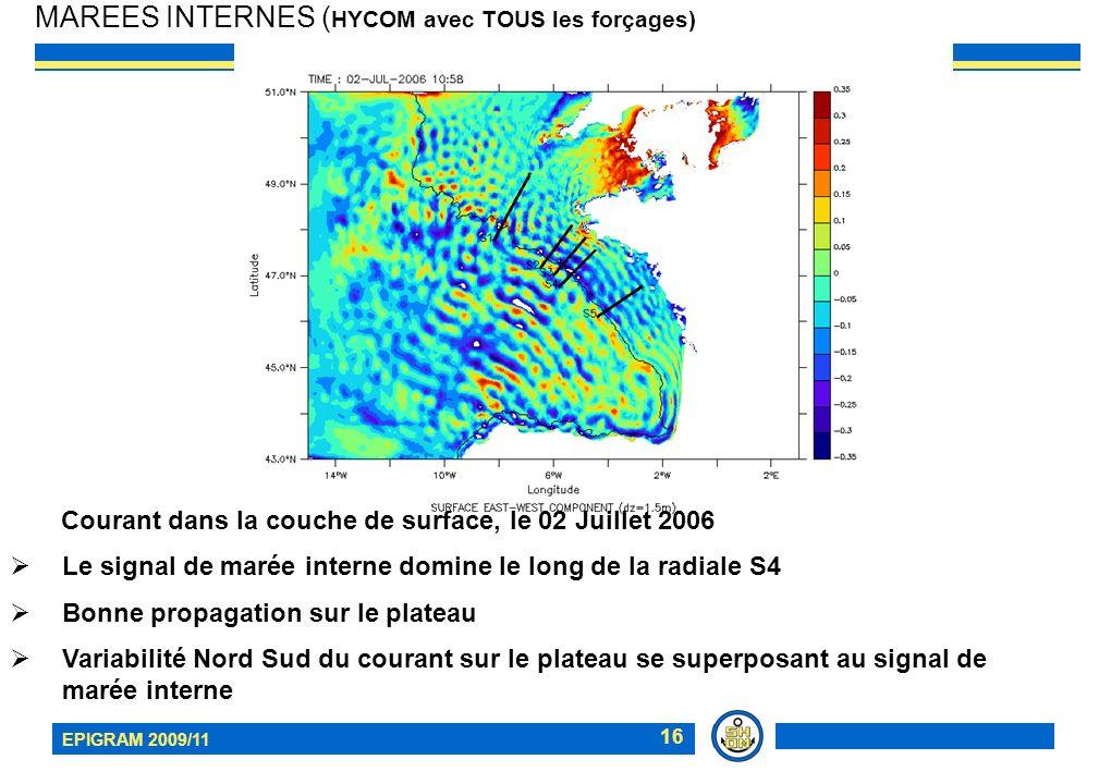 EPIGRAM 2009/11 16 MAREES INTERNES ( HYCOM avec TOUS les forçages) Courant dans la couche de surface, le 02 Juillet 2006 Le signal de marée interne do