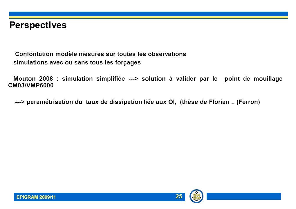 EPIGRAM 2009/11 25 Perspectives Confontation modèle mesures sur toutes les observations simulations avec ou sans tous les forçages Mouton 2008 : simul