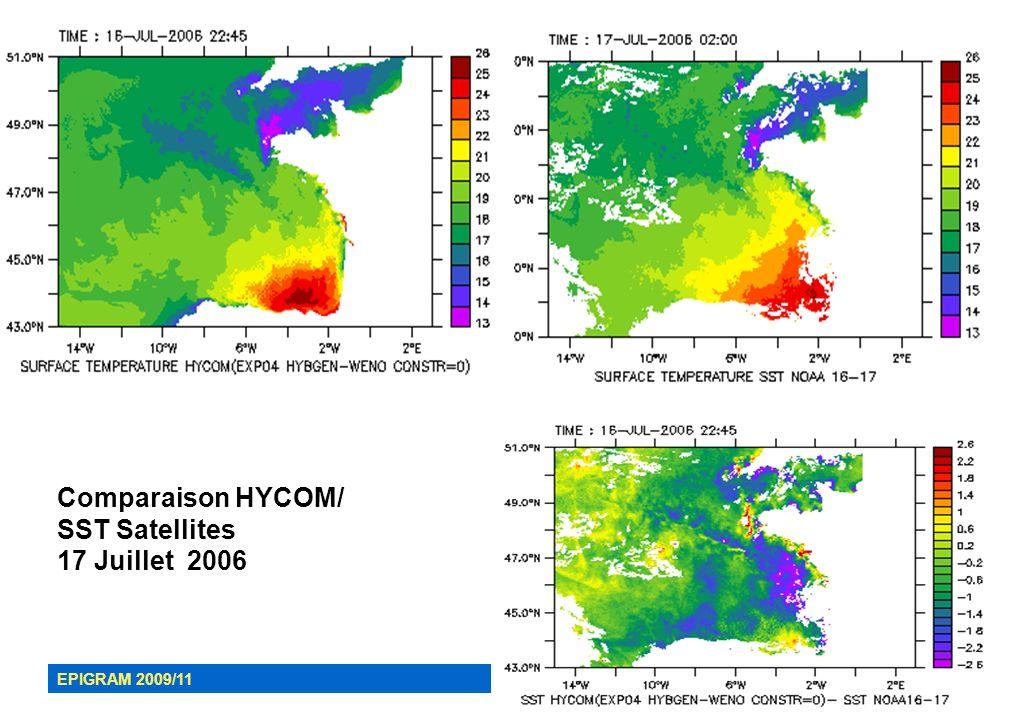 EPIGRAM 2009/11 16 MAREES INTERNES ( HYCOM avec TOUS les forçages) Courant dans la couche de surface, le 02 Juillet 2006 Le signal de marée interne domine le long de la radiale S4 Bonne propagation sur le plateau Variabilité Nord Sud du courant sur le plateau se superposant au signal de marée interne