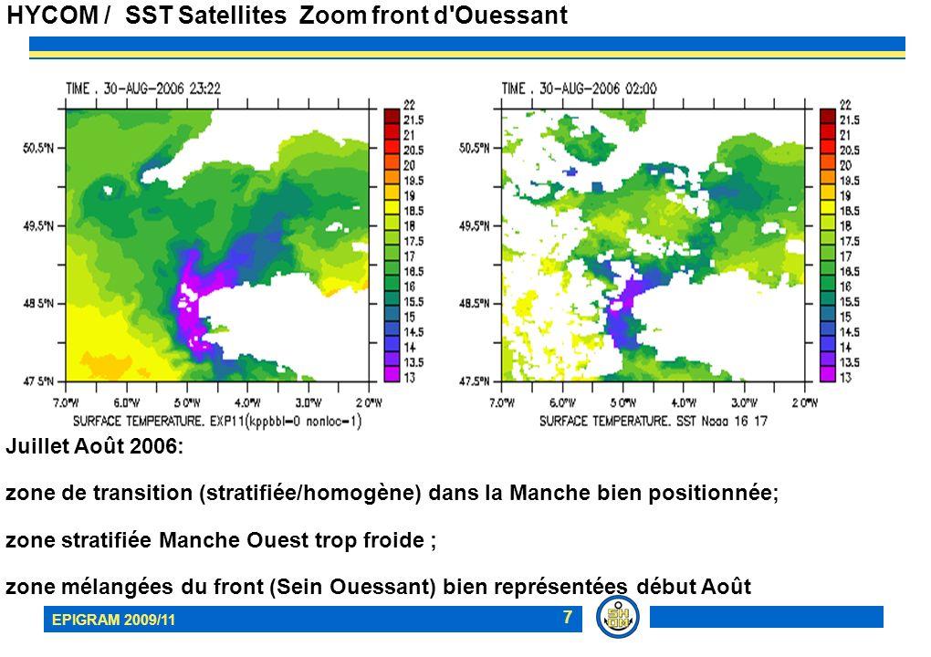 EPIGRAM 2009/11 7 HYCOM / SST Satellites Zoom front d'Ouessant Juillet Août 2006: zone de transition (stratifiée/homogène) dans la Manche bien positio