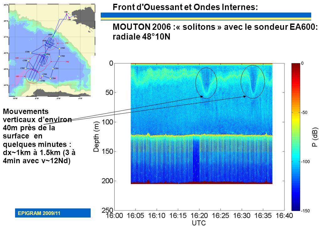 EPIGRAM 2009/11 8 Front d'Ouessant et Ondes Internes: MOUTON 2006 :« solitons » avec le sondeur EA600: radiale 48°10N Mouvements verticaux denviron 40