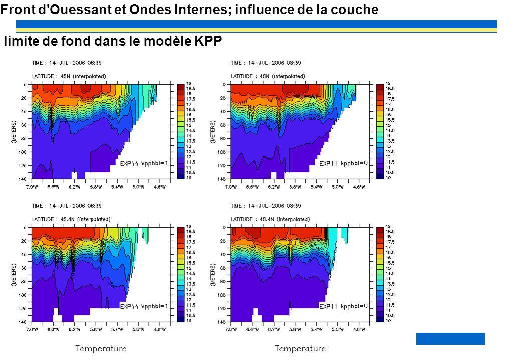 EPIGRAM 2009/11 9 Front d'Ouessant et Ondes Internes; influence de la couche limite de fond dans le modèle KPP