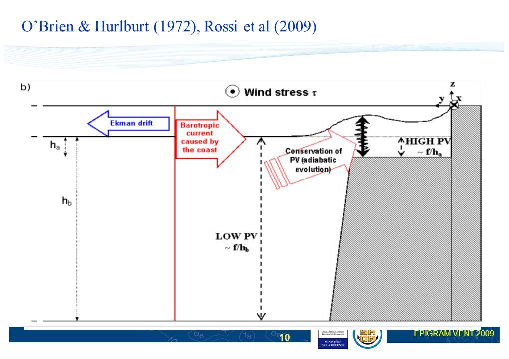 10 EPIGRAM VENT 2009 OBrien & Hurlburt (1972), Rossi et al (2009)
