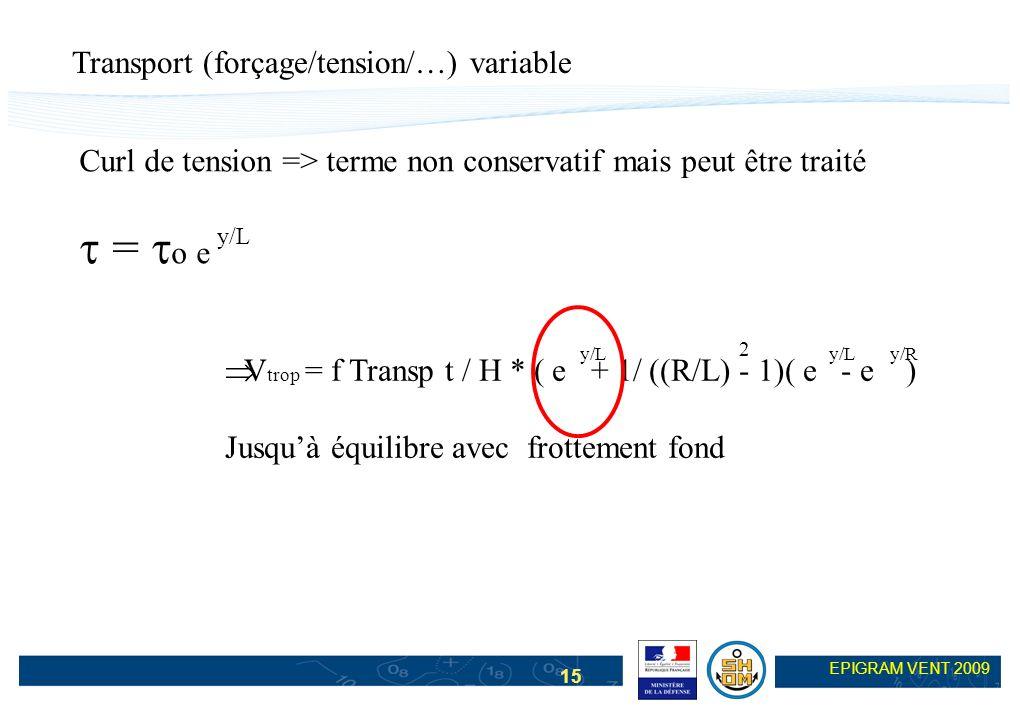 15 EPIGRAM VENT 2009 Transport (forçage/tension/…) variable Curl de tension => terme non conservatif mais peut être traité = o e y/L V trop = f Transp