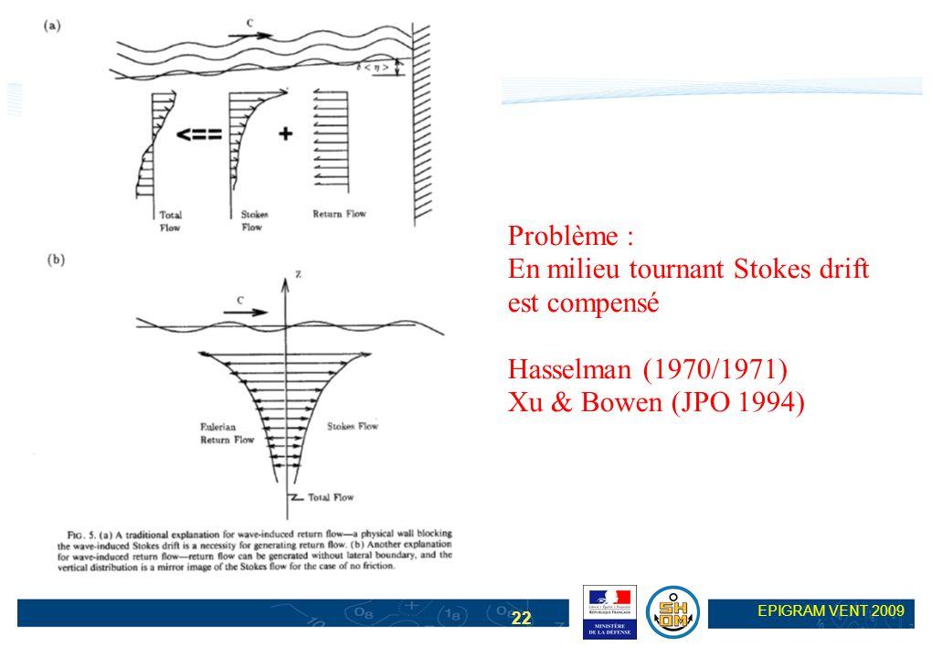 22 EPIGRAM VENT 2009 Problème : En milieu tournant Stokes drift est compensé Hasselman (1970/1971) Xu & Bowen (JPO 1994)