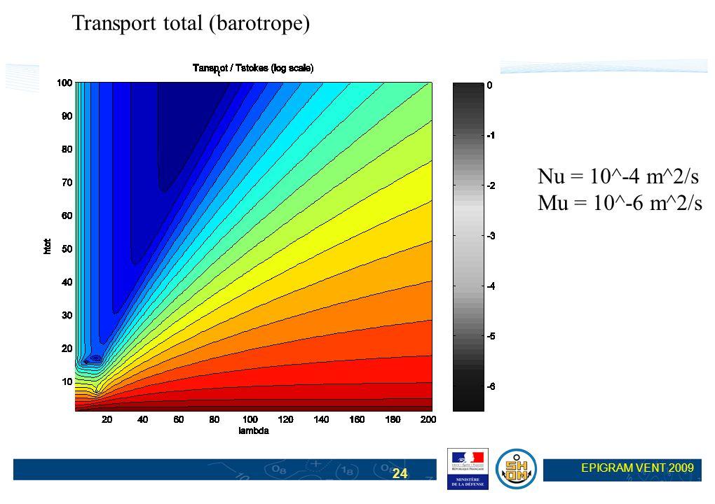 24 EPIGRAM VENT 2009 Nu = 10^-4 m^2/s Mu = 10^-6 m^2/s Transport total (barotrope)