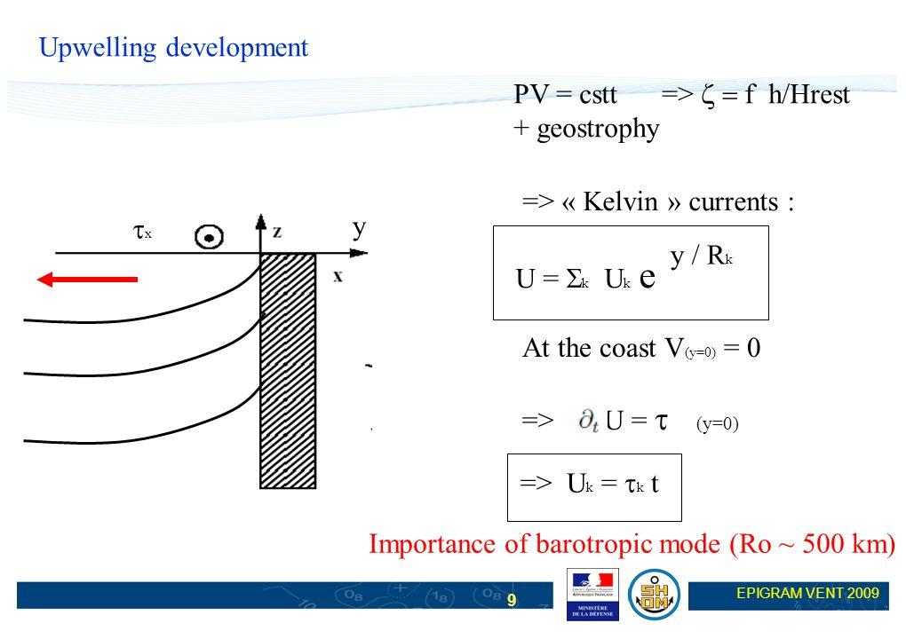 9 EPIGRAM VENT 2009 PV = cstt => f h/Hrest + geostrophy => « Kelvin » currents : U = k U k e y / R k At the coast V (y=0) = 0 => U = y x => U k = k t