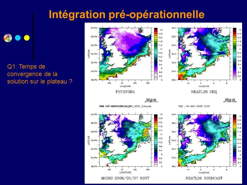 Jérôme Chanut, Réunion Epigram, Toulouse, Novembre 2009 Q1: Temps de convergence de la solution sur le plateau ? Intégration pré-opérationnelle