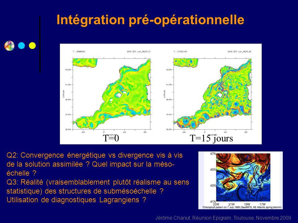 Jérôme Chanut, Réunion Epigram, Toulouse, Novembre 2009 Q2: Convergence énergétique vs divergence vis à vis de la solution assimilée ? Quel impact sur