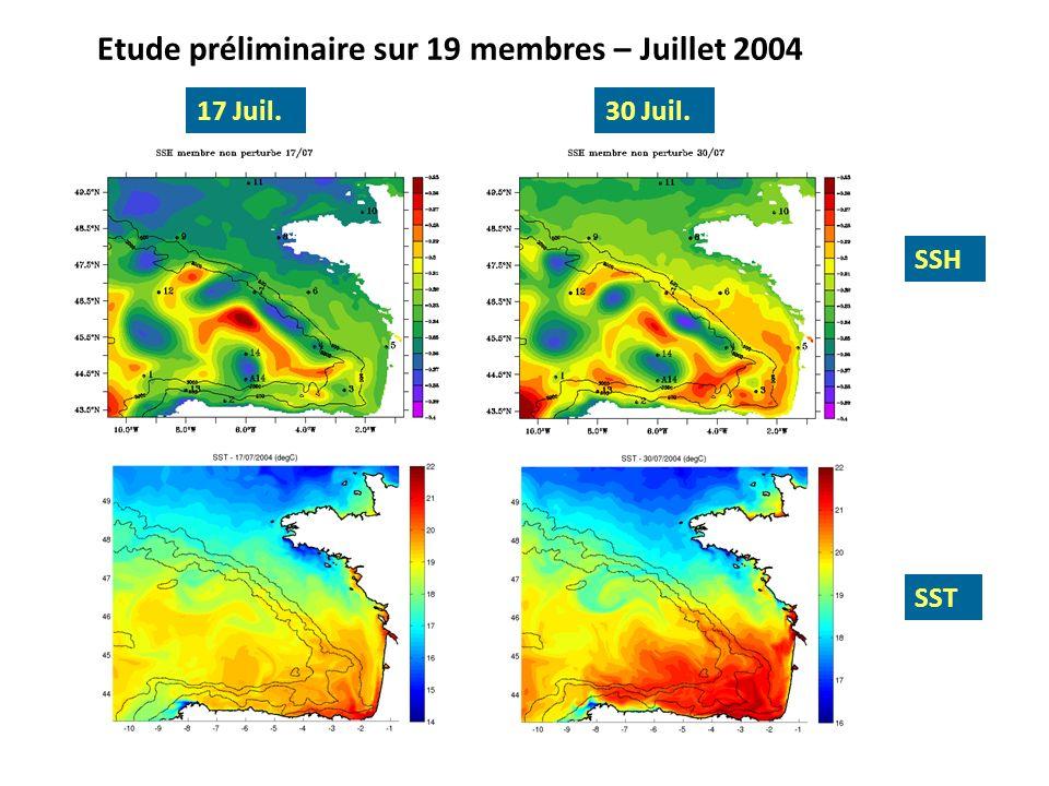 Etude préliminaire sur 19 membres – Juillet 2004 SST SSH 30 Juil.17 Juil.