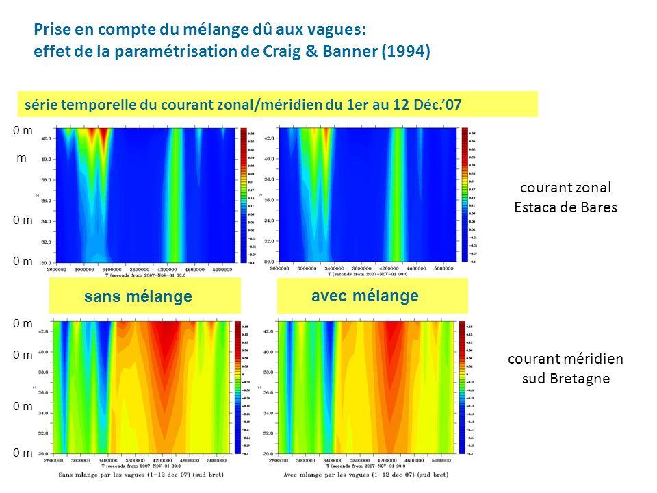 Prise en compte du mélange dû aux vagues: effet de la paramétrisation de Craig & Banner (1994) série temporelle du courant zonal/méridien du 1er au 12