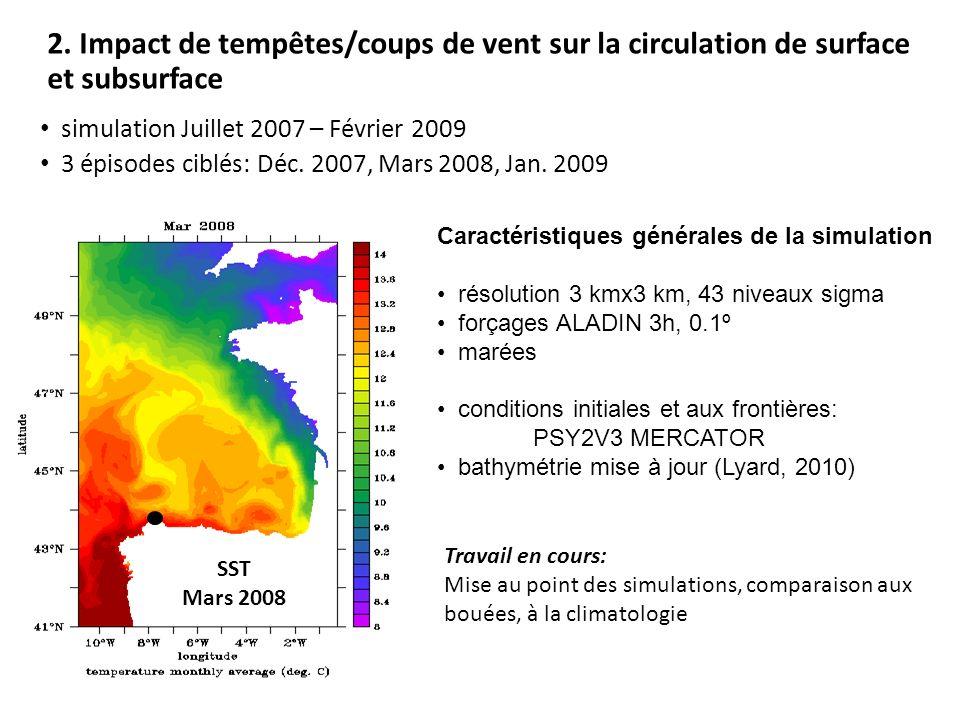 simulation Juillet 2007 – Février 2009 3 épisodes ciblés: Déc. 2007, Mars 2008, Jan. 2009 Caractéristiques générales de la simulation résolution 3 kmx