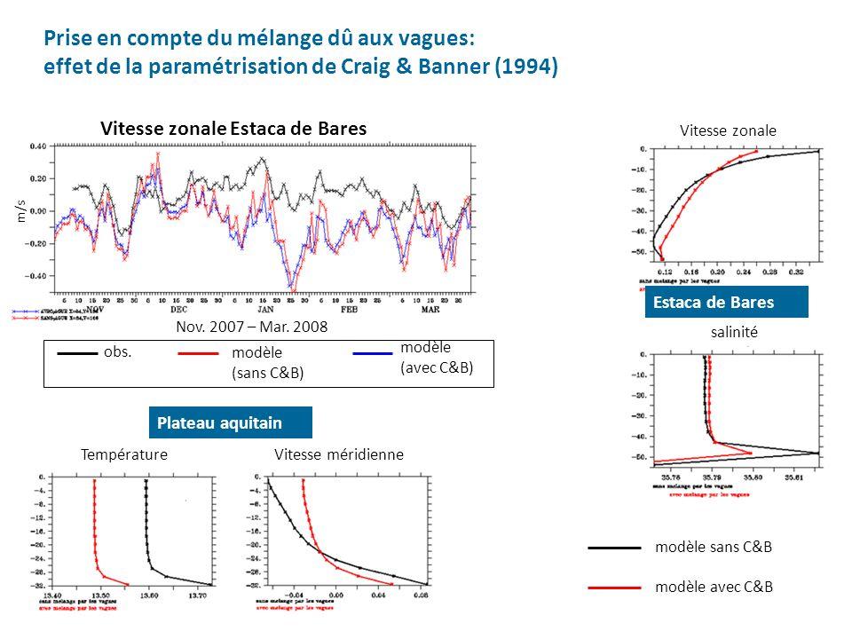 Prise en compte du mélange dû aux vagues: effet de la paramétrisation de Craig & Banner (1994) Vitesse zonale Estaca de Bares Nov. 2007 – Mar. 2008 m/