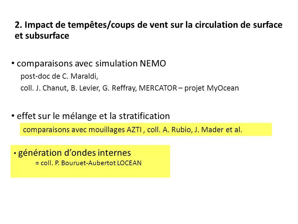 comparaisons avec simulation NEMO post-doc de C. Maraldi, coll. J. Chanut, B. Levier, G. Reffray, MERCATOR – projet MyOcean effet sur le mélange et la