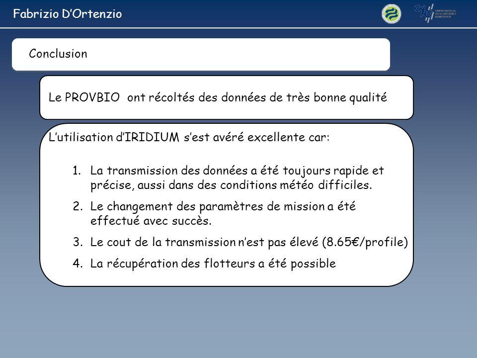 Fabrizio DOrtenzio Conclusion Le PROVBIO ont récoltés des données de très bonne qualité Lutilisation dIRIDIUM sest avéré excellente car: 1.La transmis