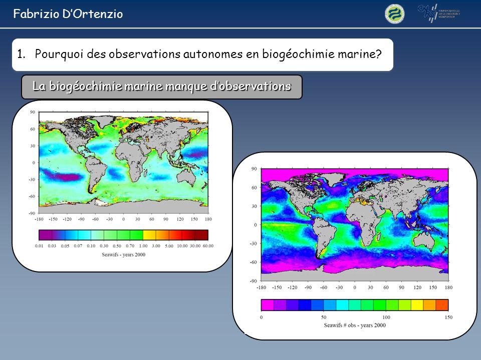 La biogéochimie marine manque dobservations 1.Pourquoi des observations autonomes en biogéochimie marine.
