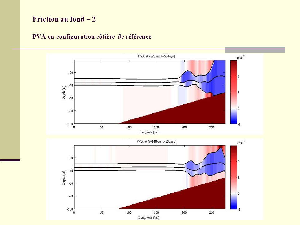 Friction au fond – 2 PVA en configuration côtière de référence