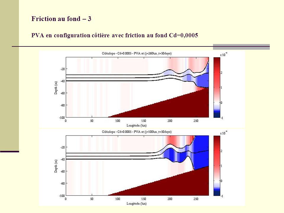 Friction au fond – 3 PVA en configuration côtière avec friction au fond Cd=0,0005