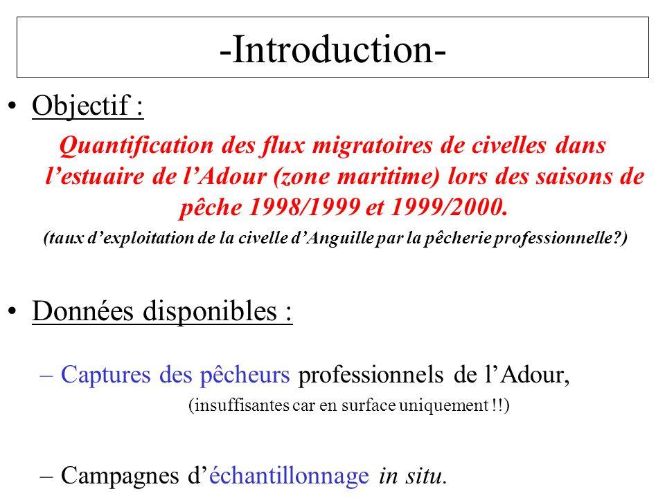 -Introduction- Objectif : Quantification des flux migratoires de civelles dans lestuaire de lAdour (zone maritime) lors des saisons de pêche 1998/1999 et 1999/2000.