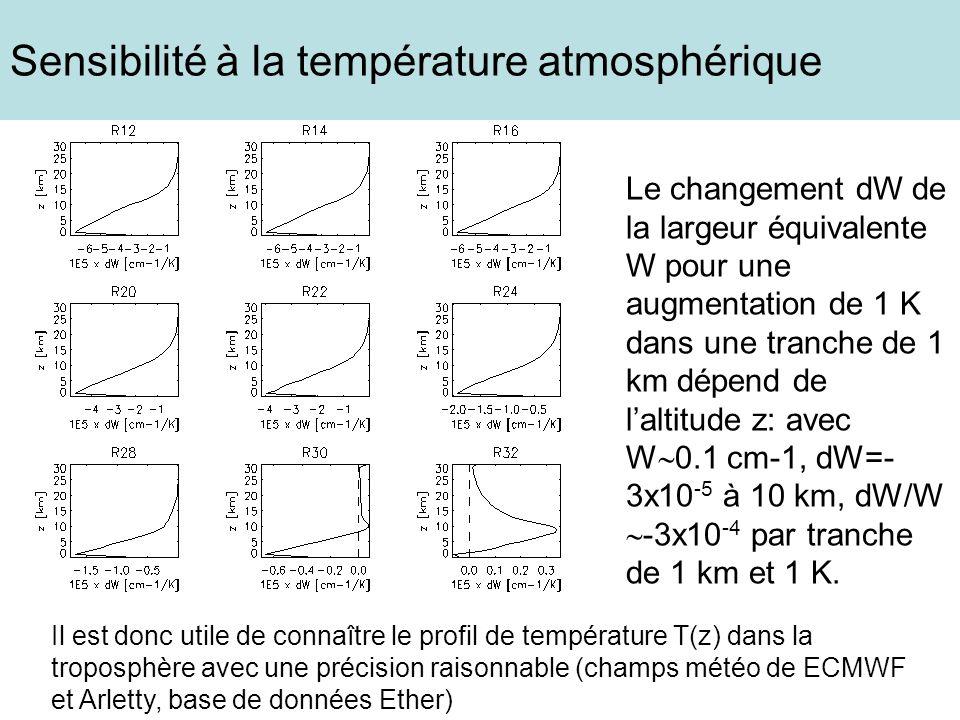 Sensibilité à la température atmosphérique Il est donc utile de connaître le profil de température T(z) dans la troposphère avec une précision raisonn