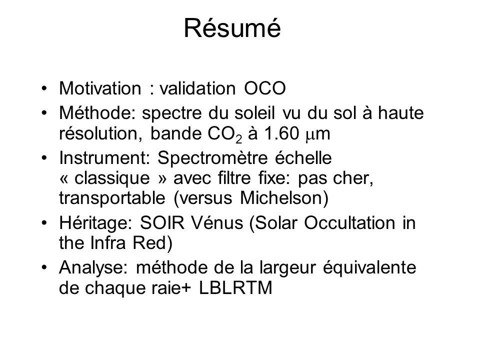 Résumé Motivation : validation OCO Méthode: spectre du soleil vu du sol à haute résolution, bande CO 2 à 1.60 m Instrument: Spectromètre échelle « cla
