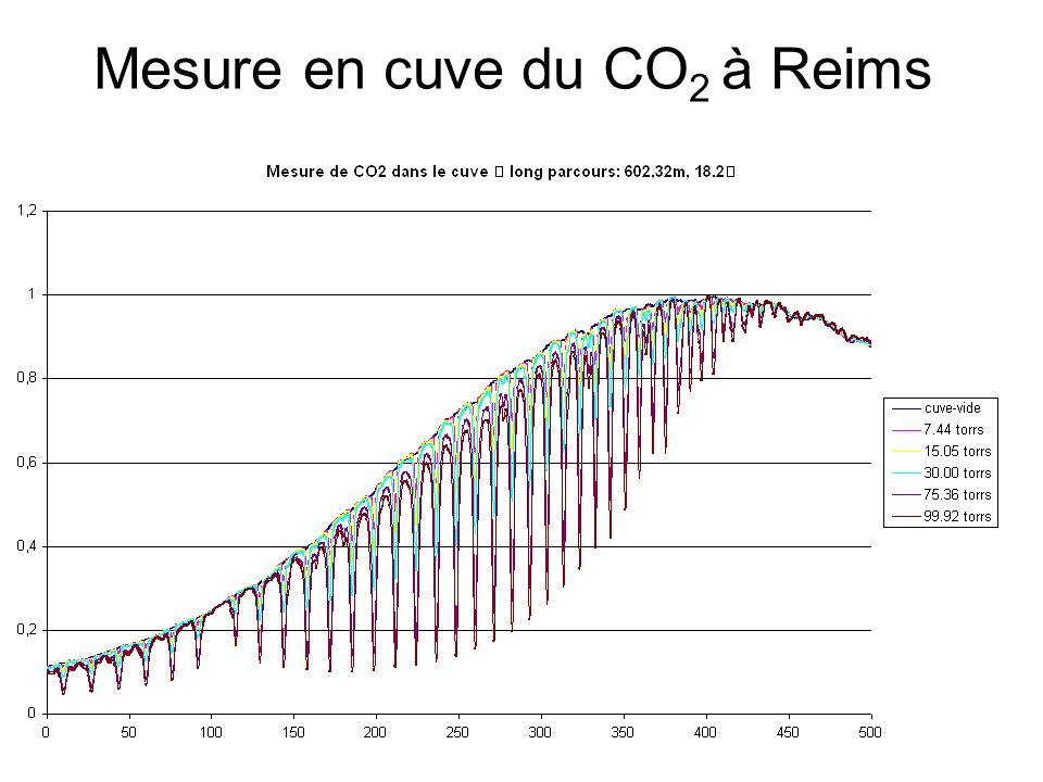 Perspectives SOIR-Terre - nouvelles campagnes de mesures à Reims Caractérisation de la fonction dappareil.