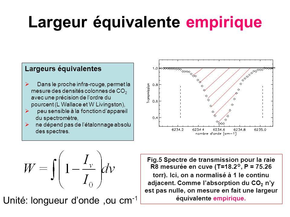 Largeur équivalente empirique Largeurs équivalentes Dans le proche infra-rouge, permet la mesure des densités colonnes de CO 2 avec une précision de l